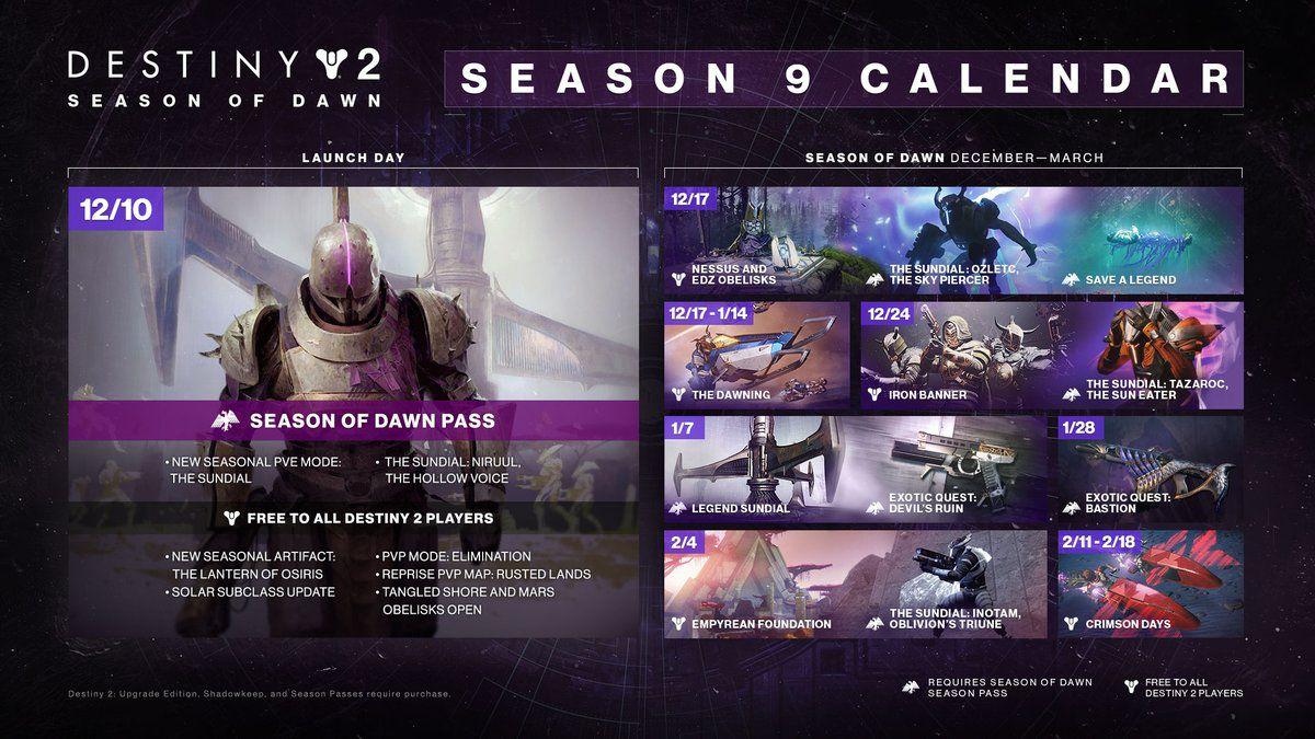 Destiny 2 Seasonal Calendar: Season of the Dawn