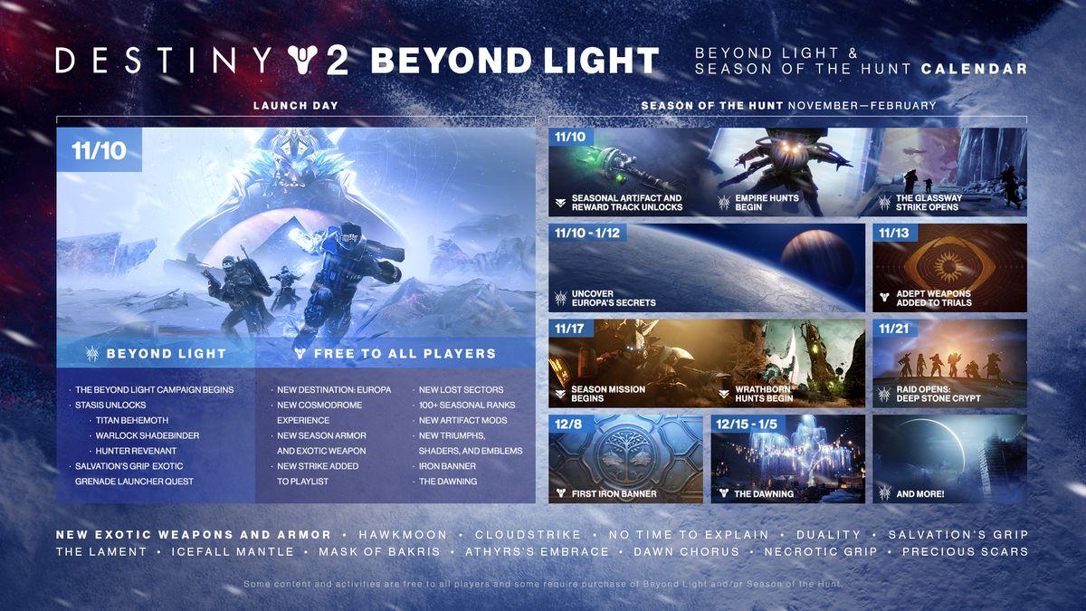 Destiny 2 Season of The Hunt, Beyond Light